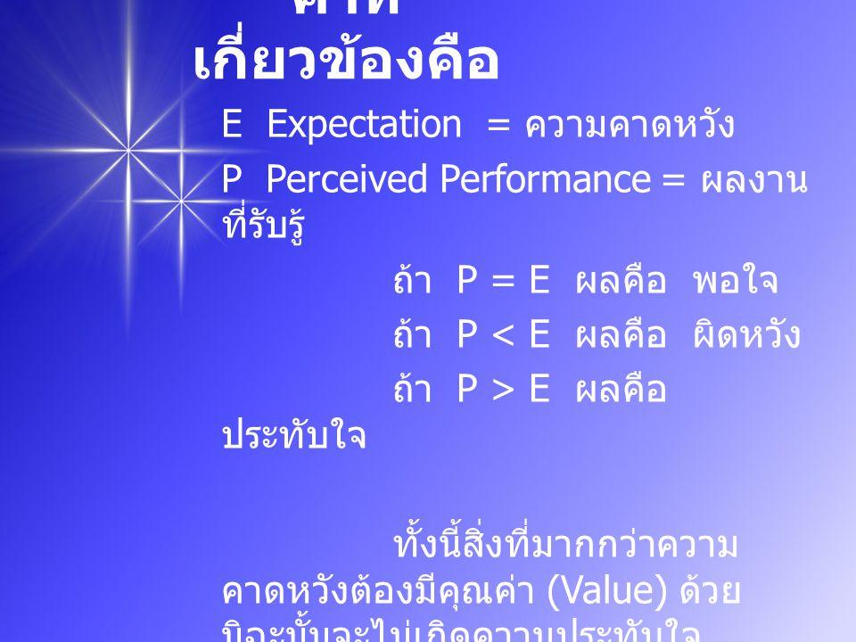 คำที่เกี่ยวข้องคือ E Expectation = ความคาดหวัง