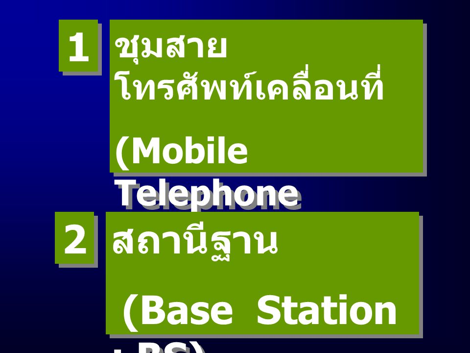 1 สถานีฐาน (Base Station : BS) 2 ชุมสายโทรศัพท์เคลื่อนที่