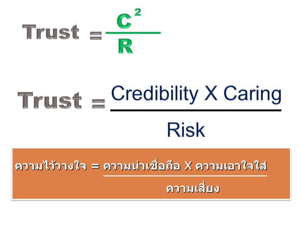 Trust = C Trust = R Credibility X Caring Risk