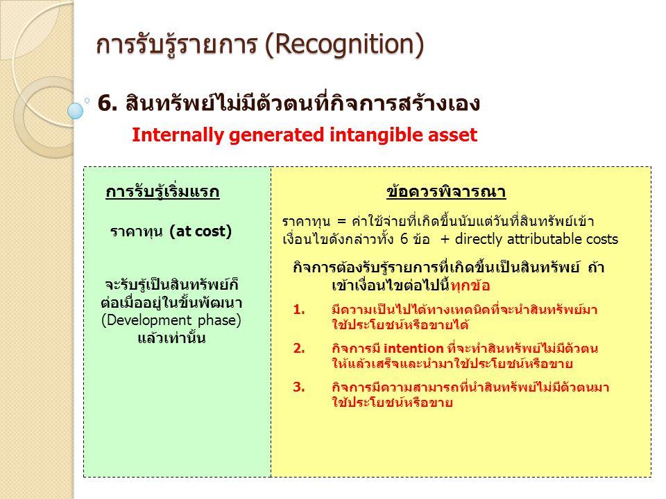 การรับรู้รายการ (Recognition)