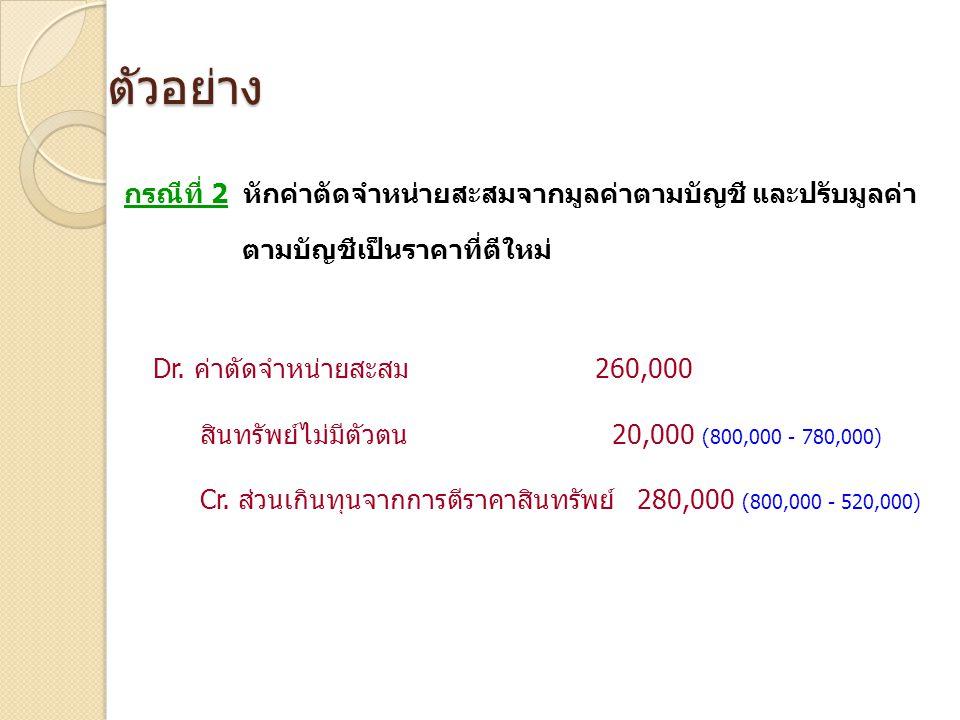 ตัวอย่าง สินทรัพย์ไม่มีตัวตน 20,000 (800,000 - 780,000)