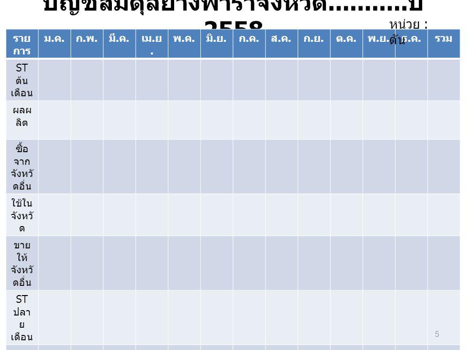 บัญชีสมดุลยางพาราจังหวัด...........ปี 2558