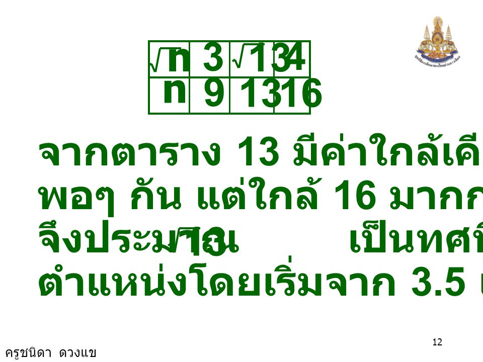 3 9. 13. 16. 4. n. จากตาราง 13 มีค่าใกล้เคียง 9 และ 16. พอๆ กัน แต่ใกล้ 16 มากกว่าเล็กน้อย. จึงประมาณ เป็นทศนิยมหนึ่ง.