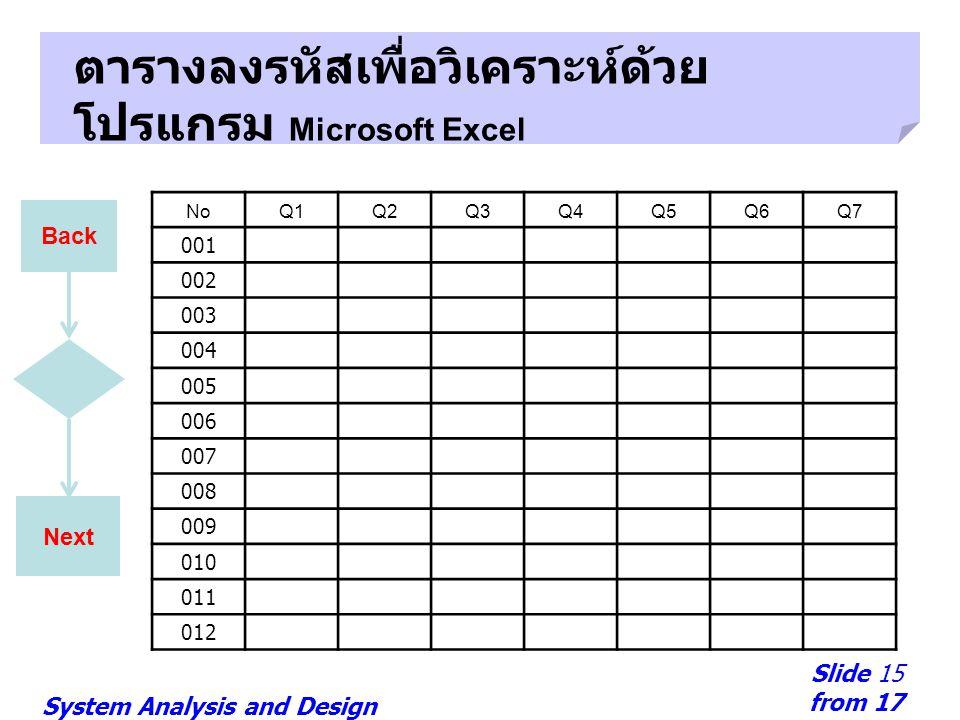 ตารางลงรหัสเพื่อวิเคราะห์ด้วยโปรแกรม Microsoft Excel