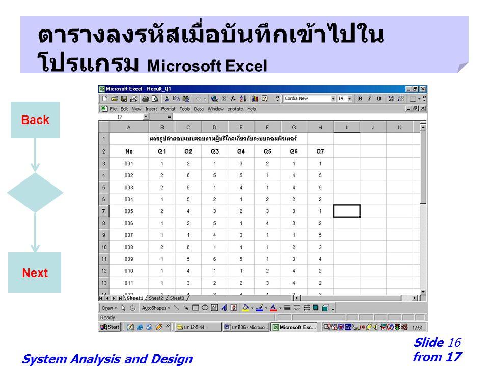ตารางลงรหัสเมื่อบันทึกเข้าไปในโปรแกรม Microsoft Excel
