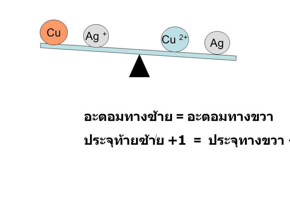 อะตอมทางซ้าย = อะตอมทางขวา
