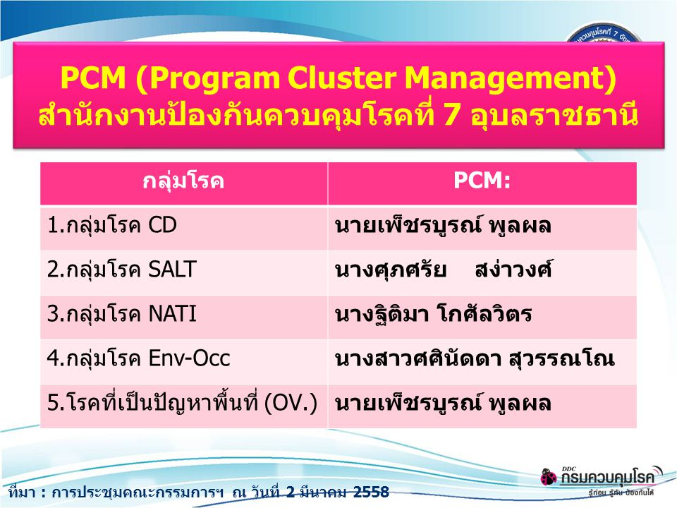 PCM (Program Cluster Management) สำนักงานป้องกันควบคุมโรคที่ 7 อุบลราชธานี