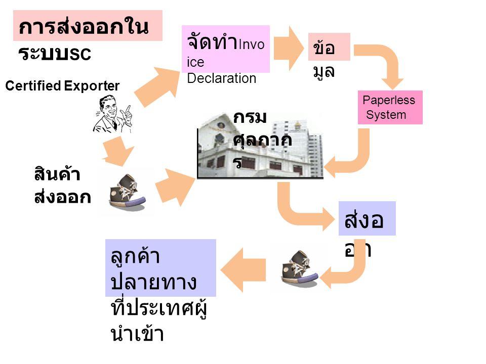 ส่งออก การส่งออกในระบบSC จัดทำInvoice Declaration
