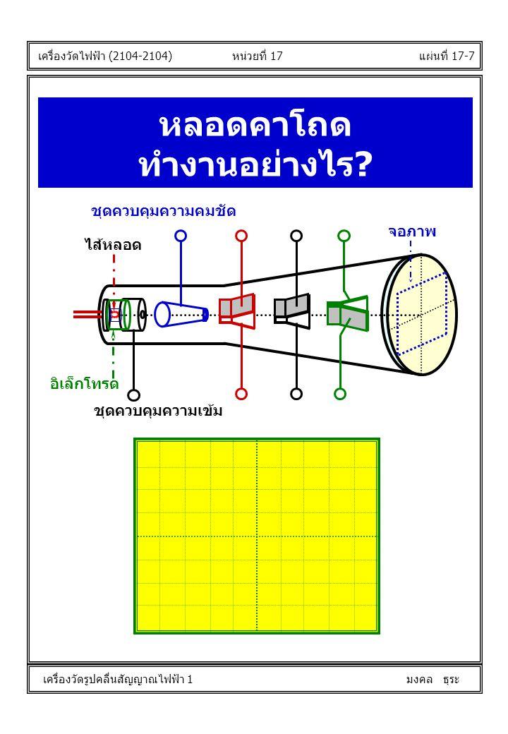 เครื่องวัดรูปคลื่นสัญญาณไฟฟ้า 1