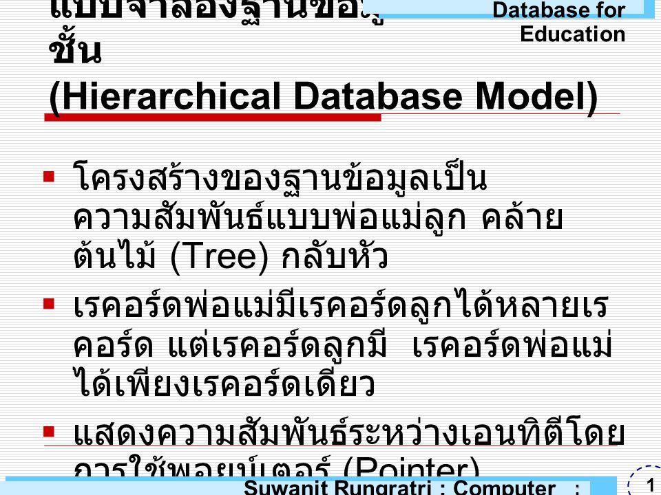แบบจำลองฐานข้อมูลแบบลำดับชั้น (Hierarchical Database Model)