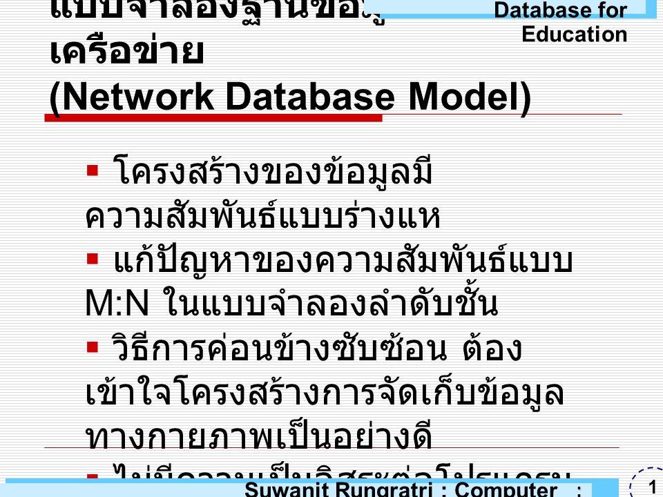 แบบจำลองฐานข้อมูลแบบเครือข่าย (Network Database Model)