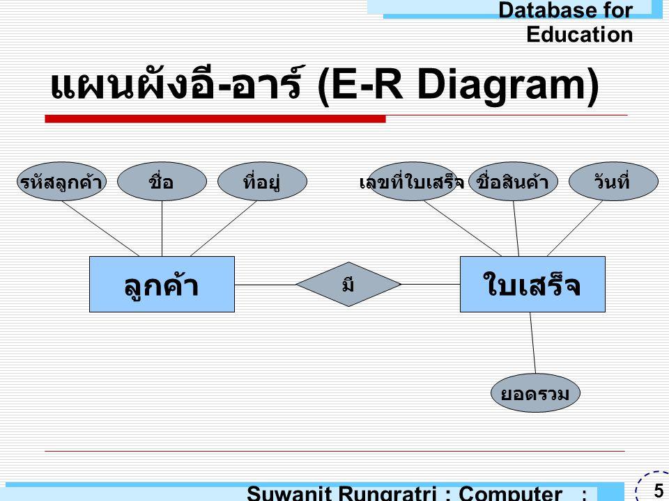 แผนผังอี-อาร์ (E-R Diagram)