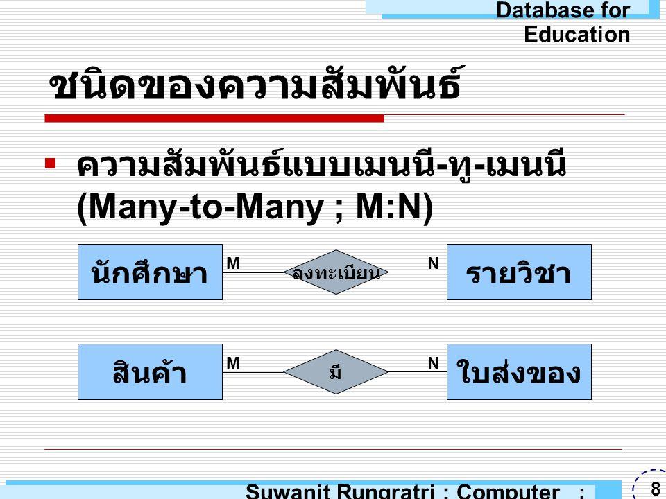 ชนิดของความสัมพันธ์ ความสัมพันธ์แบบเมนนี-ทู-เมนนี (Many-to-Many ; M:N)
