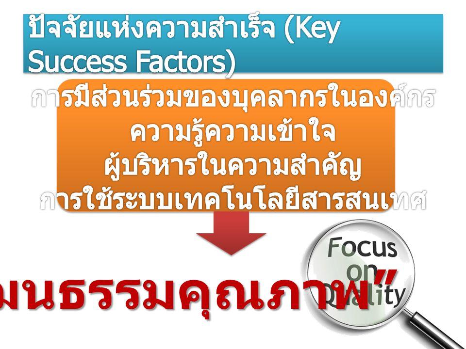 ปัจจัยแห่งความสำเร็จ (Key Success Factors)