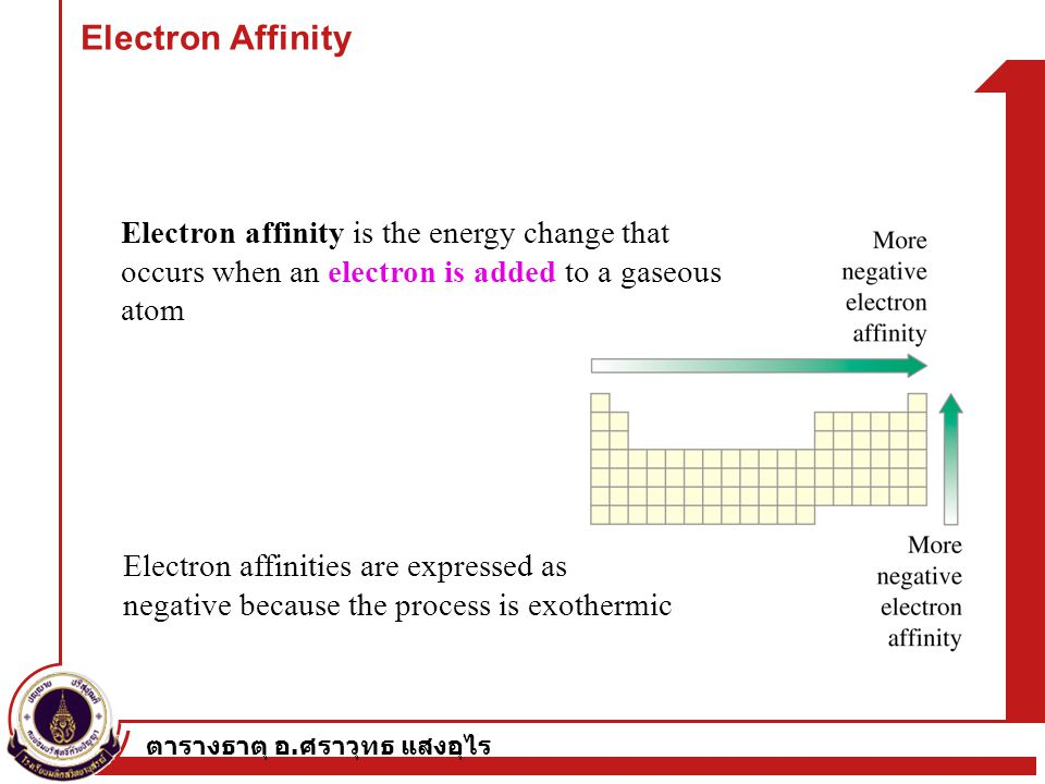 Electron Affinity Electron affinity is the energy change that occurs when an electron is added to a gaseous atom.
