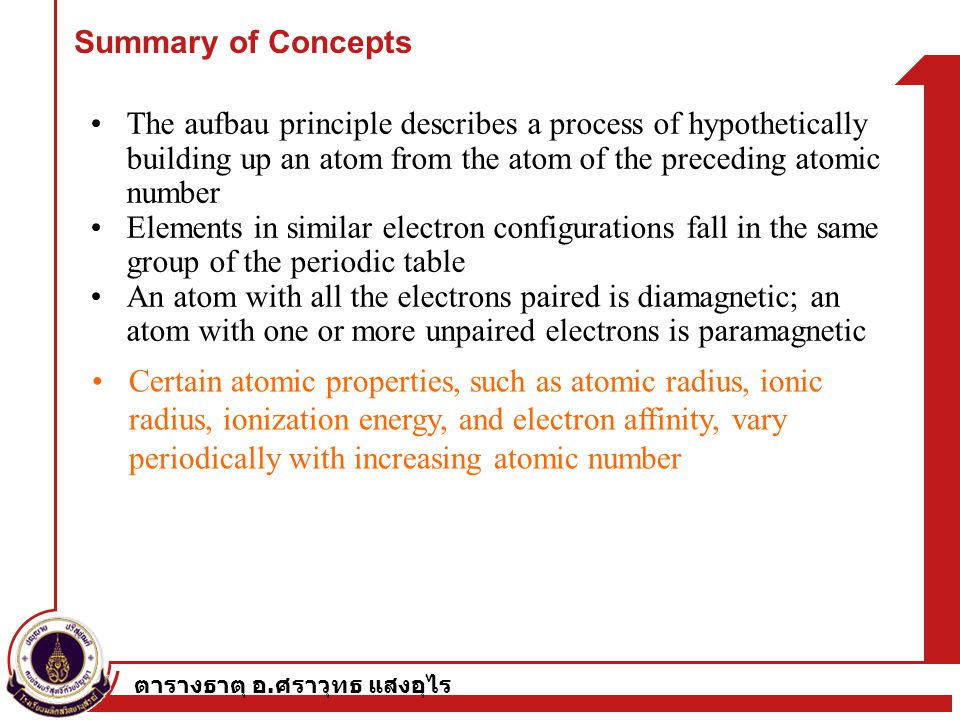 Summary of Concepts The aufbau principle describes a process of hypothetically building up an atom from the atom of the preceding atomic number.