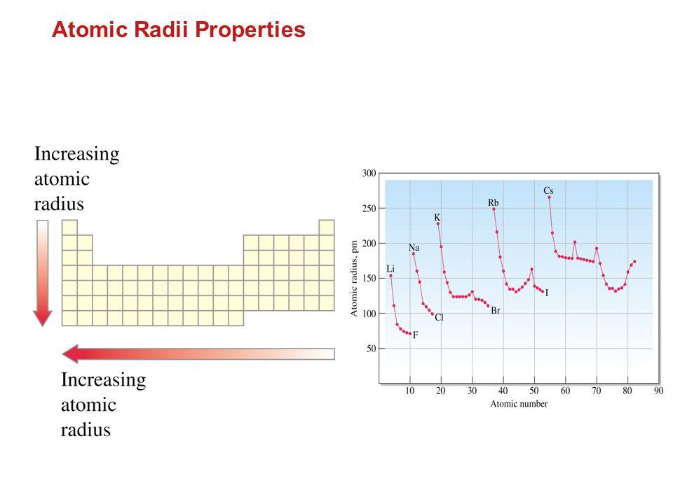 Atomic Radii Properties