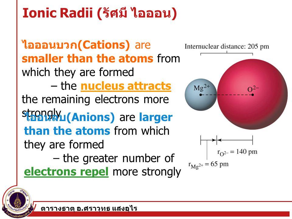 Ionic Radii (รัศมี ไอออน)