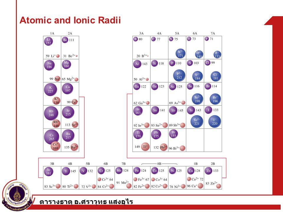 Atomic and Ionic Radii ตารางธาตุ อ.ศราวุทธ แสงอุไร