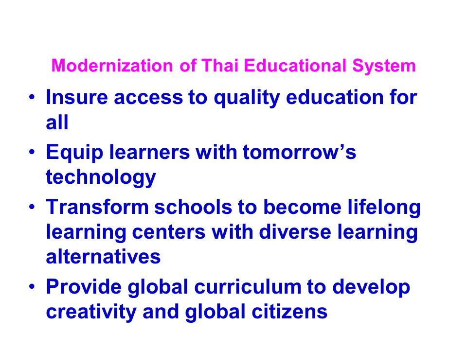 Modernization of Thai Educational System