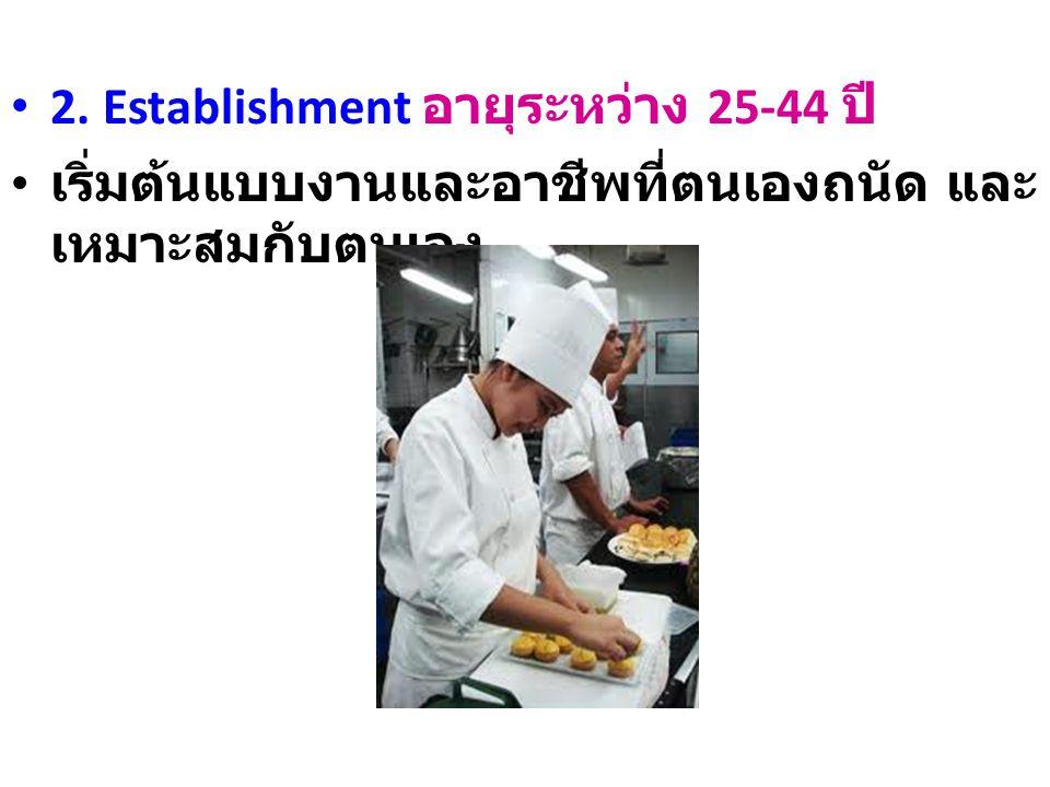 2. Establishment อายุระหว่าง 25-44 ปี