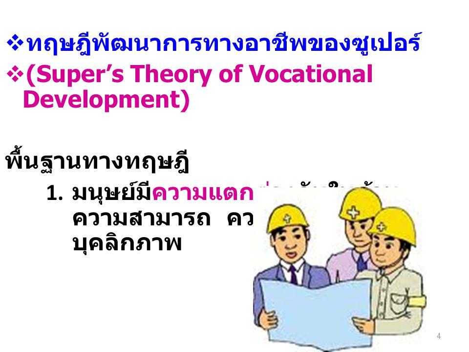 ทฤษฎีพัฒนาการทางอาชีพของซูเปอร์