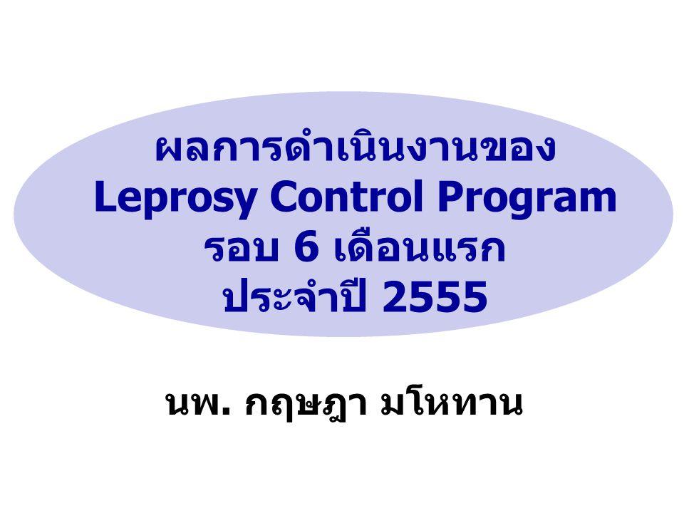 ผลการดำเนินงานของ Leprosy Control Program รอบ 6 เดือนแรก ประจำปี 2555