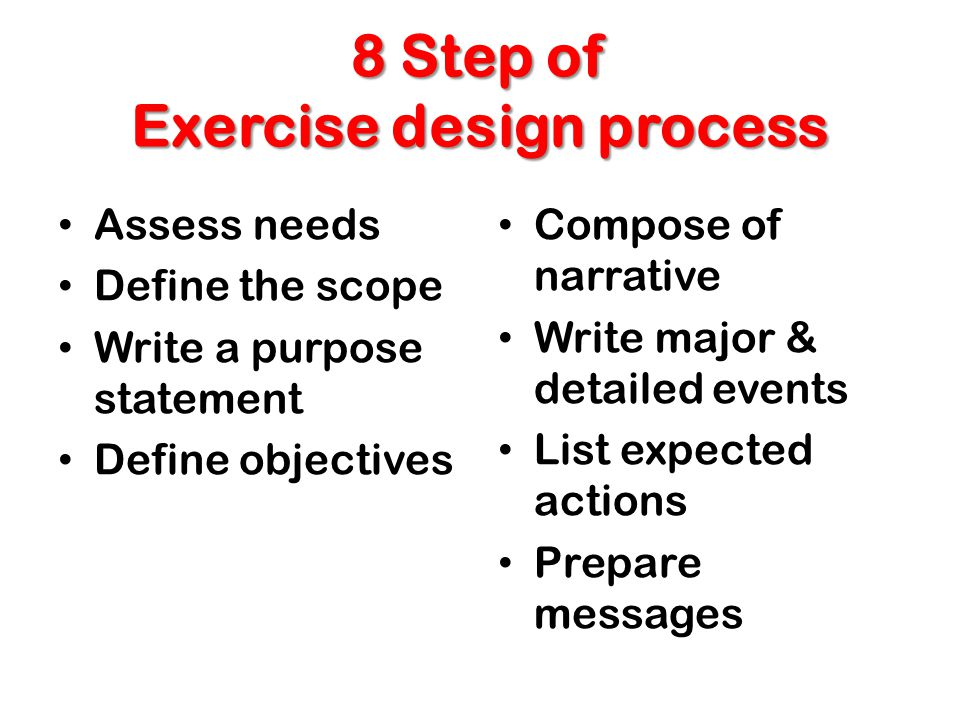 8 Step of Exercise design process
