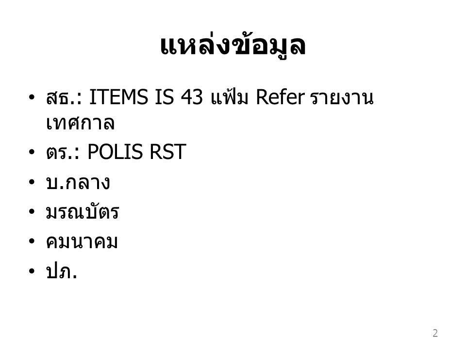 แหล่งข้อมูล สธ.: ITEMS IS 43 แฟ้ม Refer รายงานเทศกาล ตร.: POLIS RST