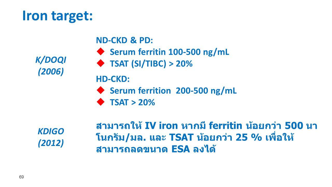 Iron target: K/DOQI (2006)