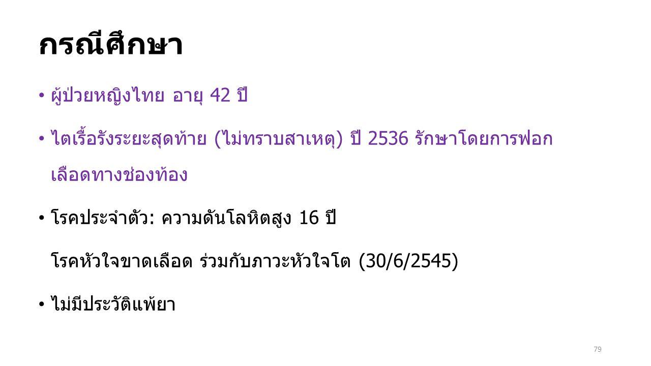 กรณีศึกษา ผู้ป่วยหญิงไทย อายุ 42 ปี