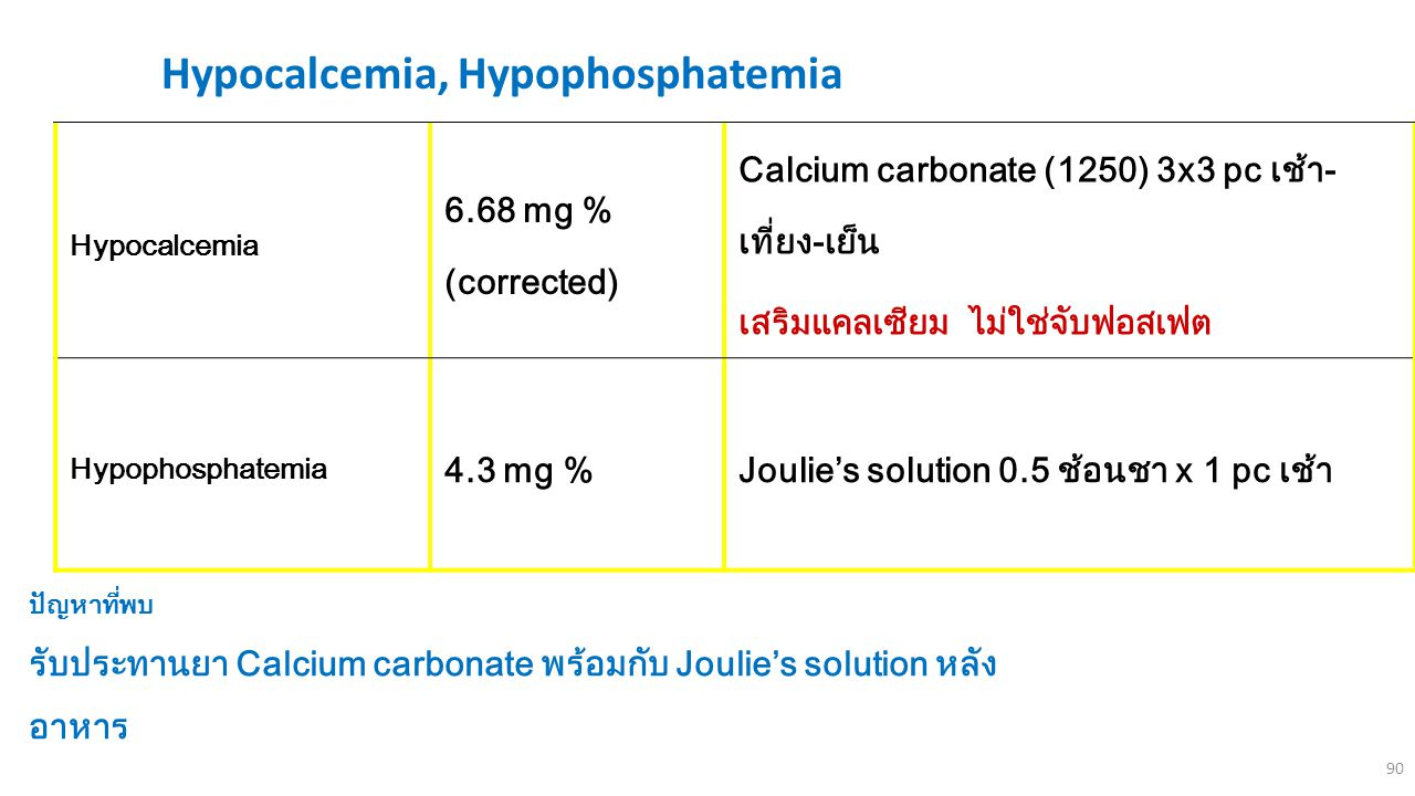 Hypocalcemia, Hypophosphatemia
