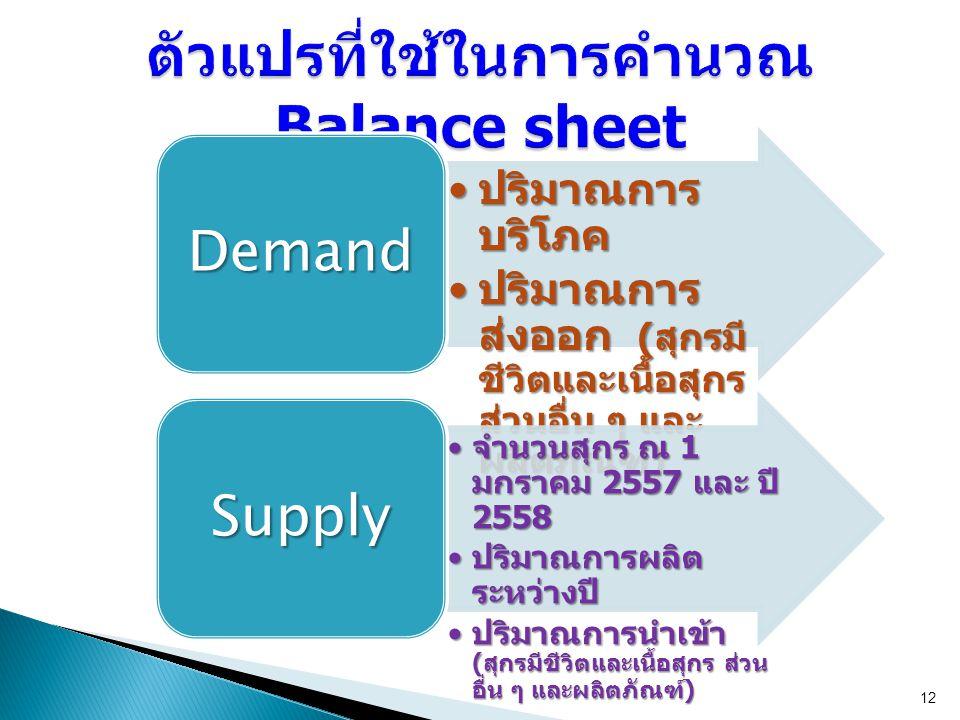 ตัวแปรที่ใช้ในการคำนวณ Balance sheet