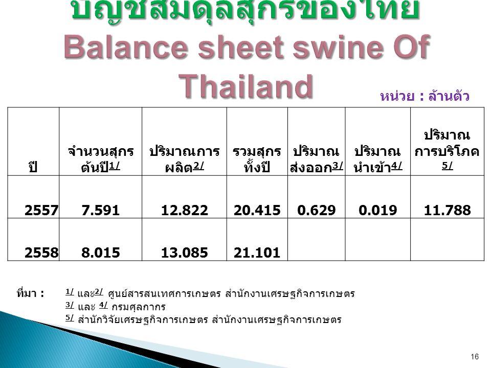 บัญชีสมดุลสุกรของไทย Balance sheet swine Of Thailand
