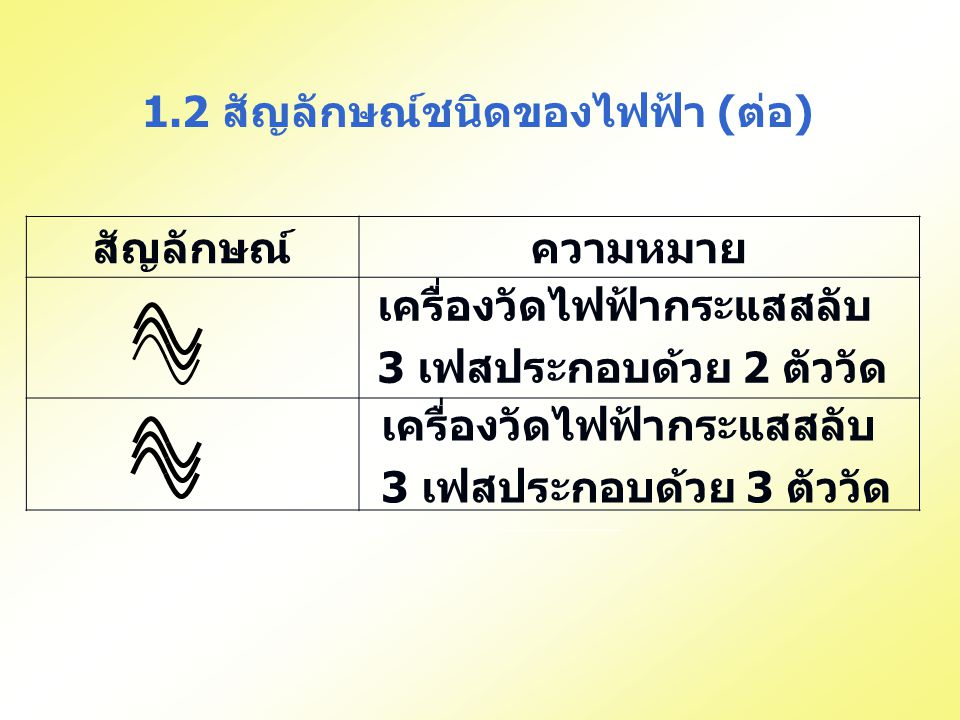 1.2 สัญลักษณ์ชนิดของไฟฟ้า (ต่อ)
