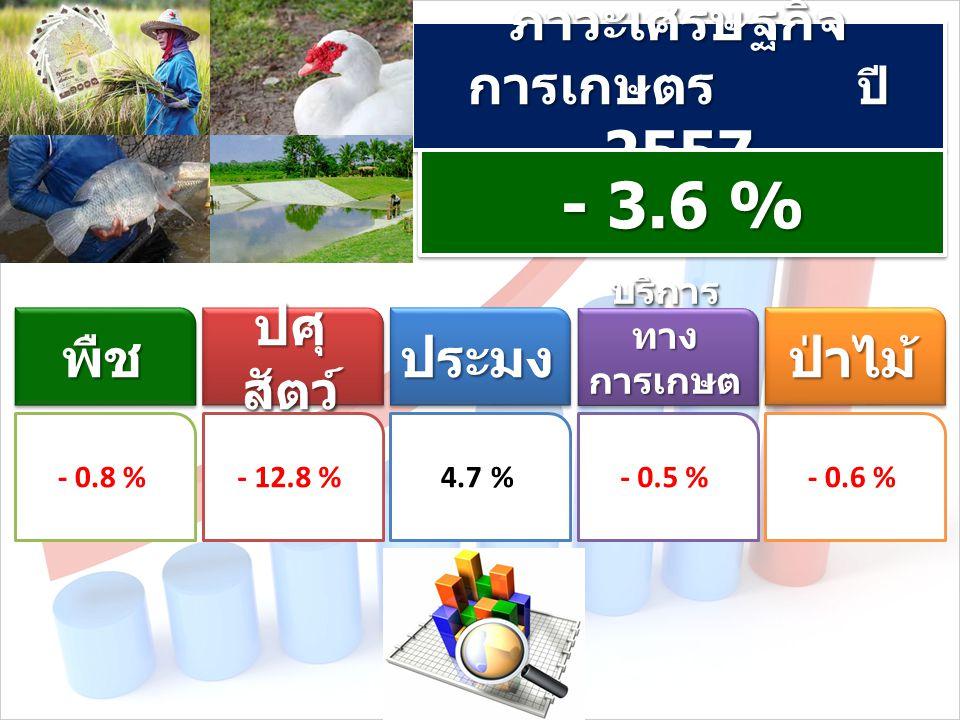 ภาวะเศรษฐกิจการเกษตร ปี 2557
