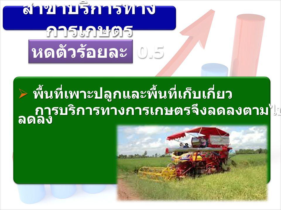 สาขาบริการทางการเกษตร