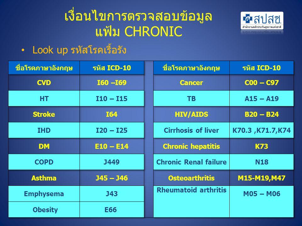 เงื่อนไขการตรวจสอบข้อมูล แฟ้ม CHRONIC