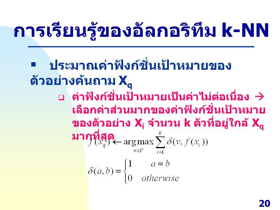 การเรียนรู้ของอัลกอริทึม k-NN