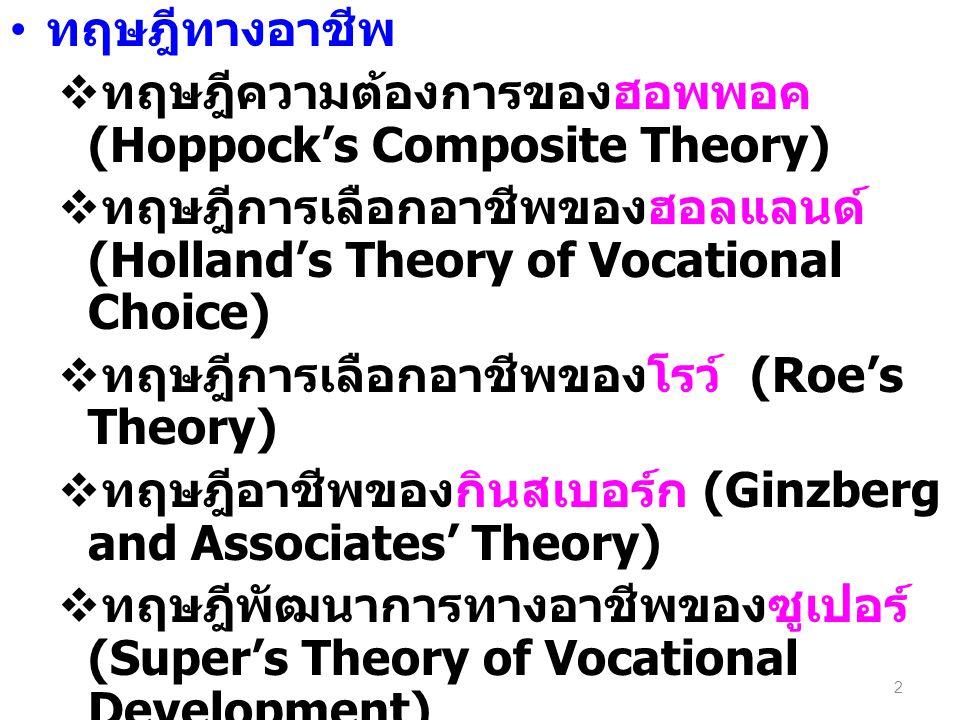 ทฤษฎีความต้องการของฮอพพอค (Hoppock's Composite Theory)