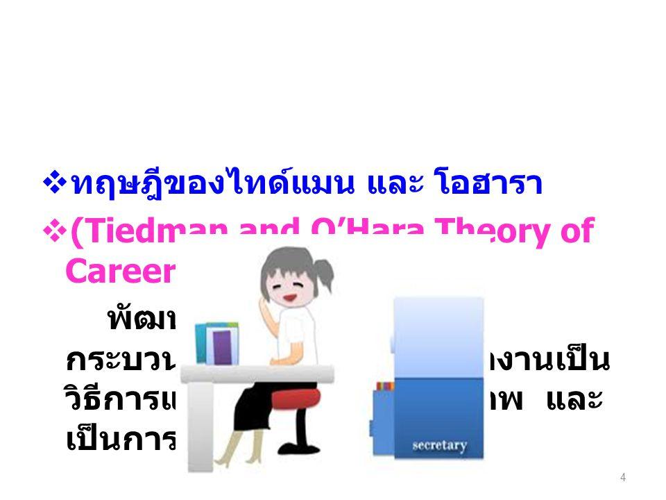 ทฤษฎีของไทด์แมน และ โอฮารา