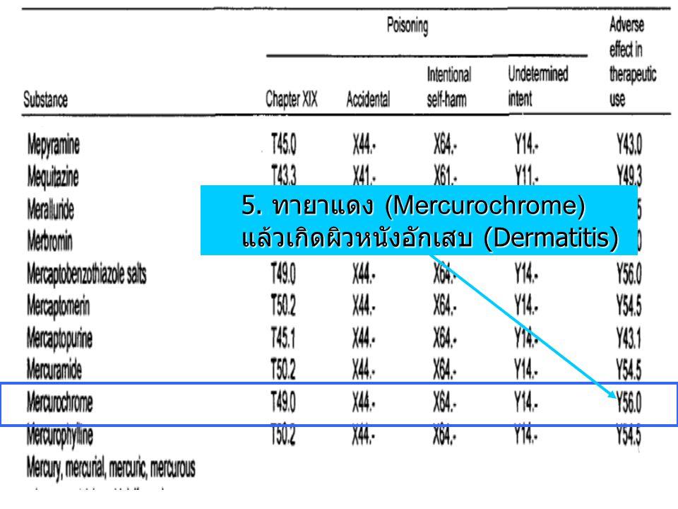 5. ทายาแดง (Mercurochrome)