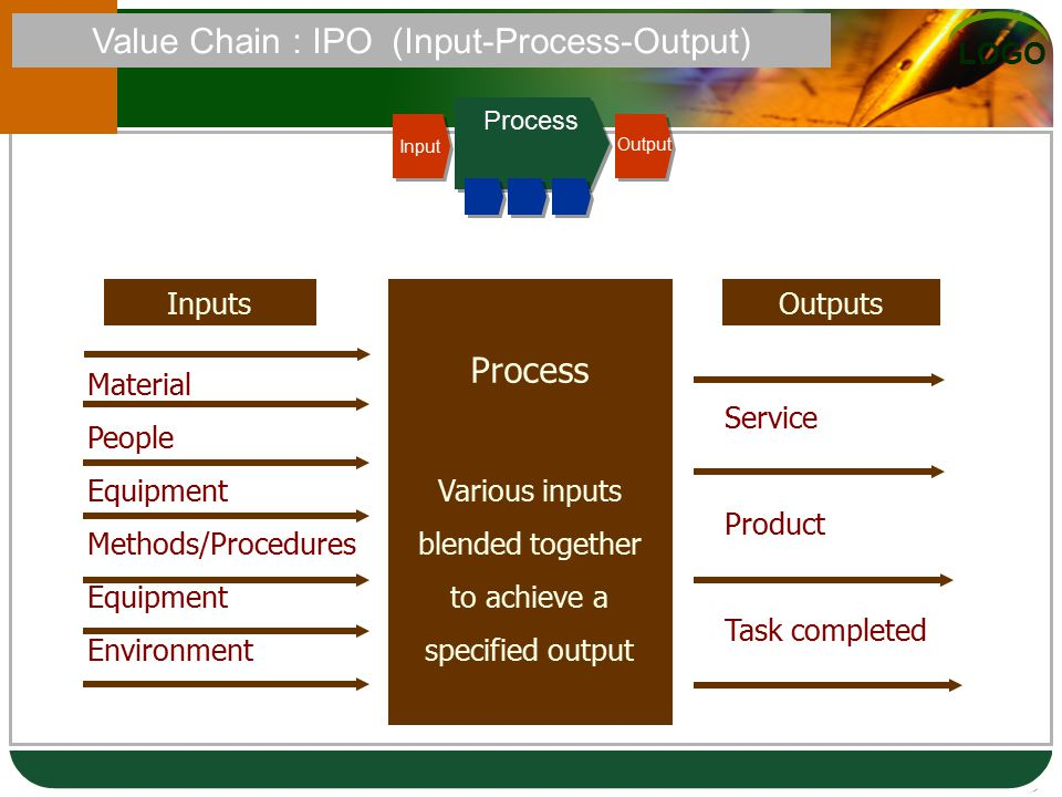 Value Chain : IPO (Input-Process-Output)