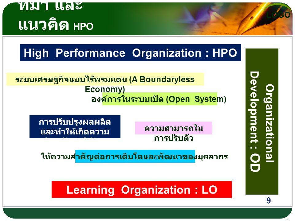 ที่มา และแนวคิด HPO High Performance Organization : HPO