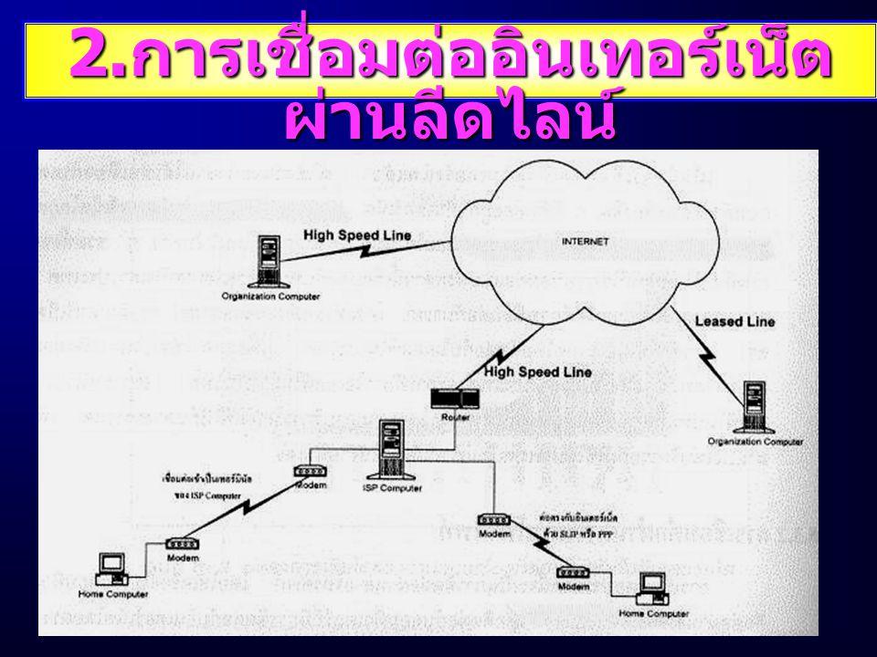 2.การเชื่อมต่ออินเทอร์เน็ตผ่านลีดไลน์