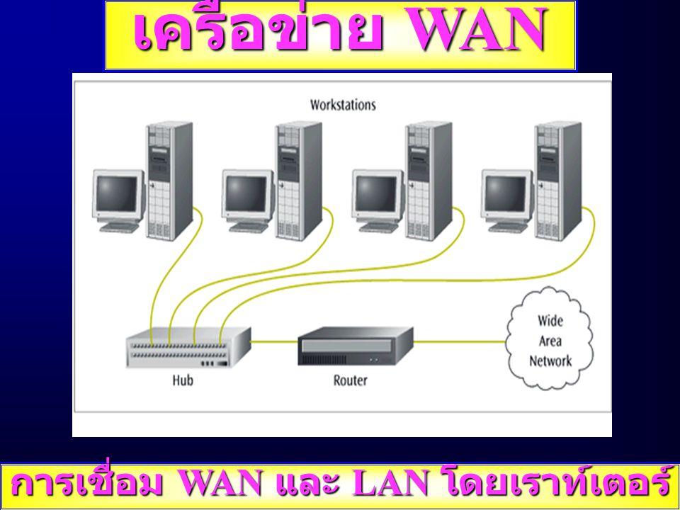 การเชื่อม WAN และ LAN โดยเราท์เตอร์