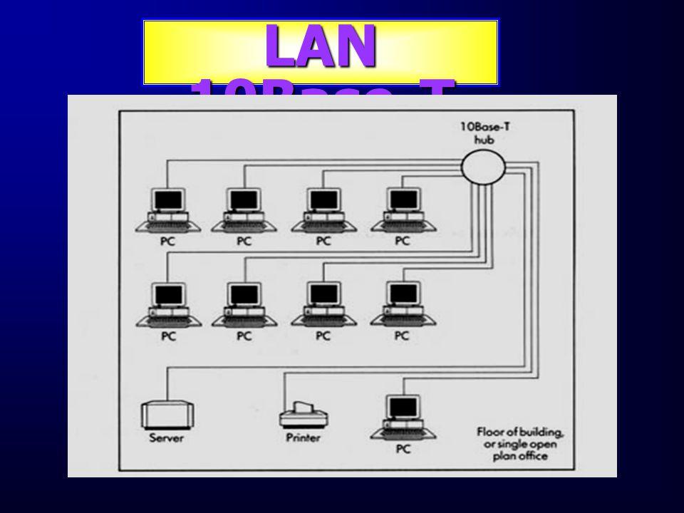 LAN 10Base-T