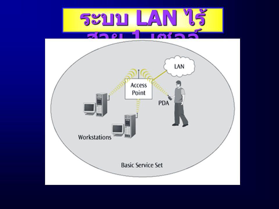 ระบบ LAN ไร้สาย 1 เซลล์