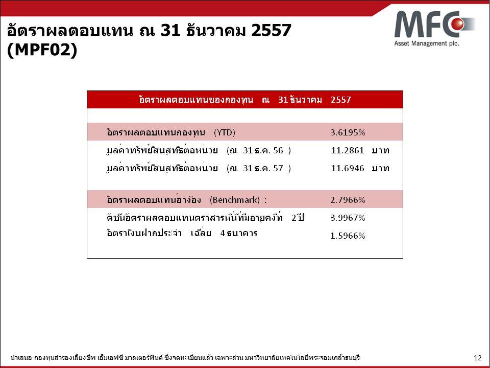 อัตราผลตอบแทน ณ 31 ธันวาคม 2557 (MPF02)