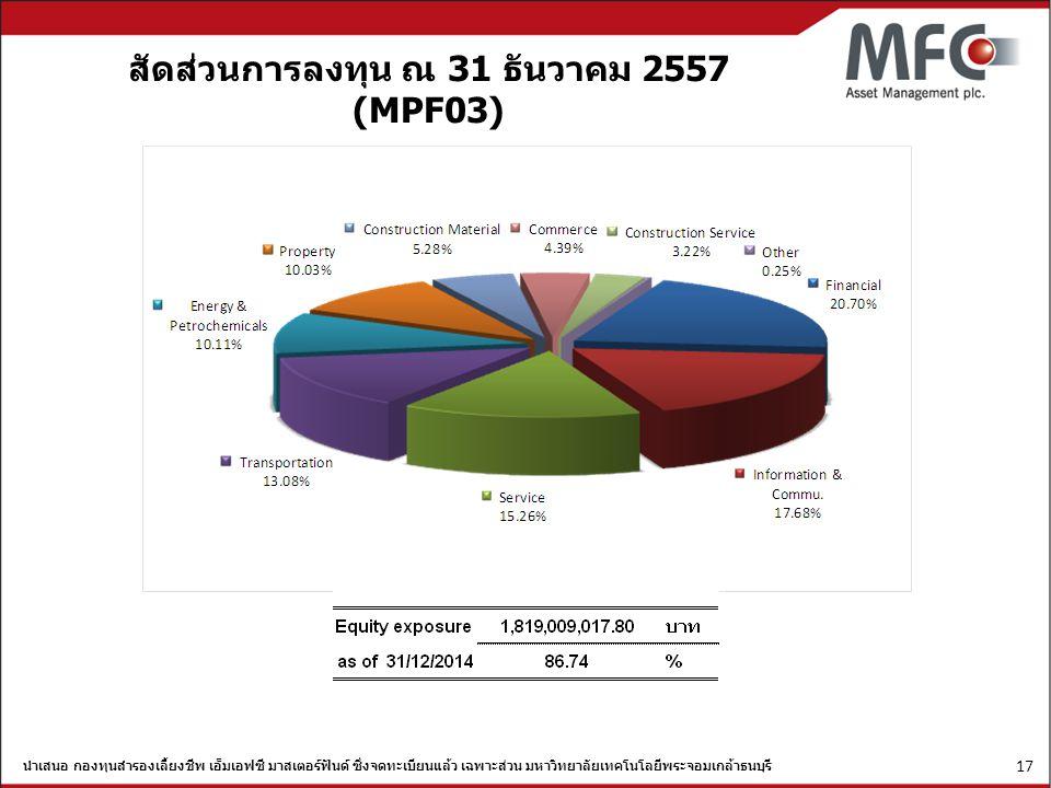 สัดส่วนการลงทุน ณ 31 ธันวาคม 2557 (MPF03)